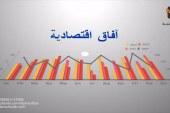 آفاق إقتصادية : الحلقة الثامنة