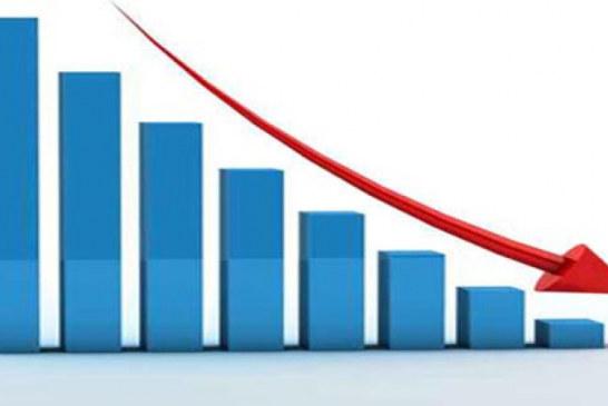 المعهد الوطني للاحصاء: الصناعات المعملية في تراجع بنسبة 2,7 بالمائة