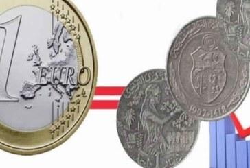 الدينار التونسي والحساب الجاري للخزينة في تراجع