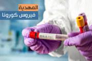 المهدية – كورونا: تسجيل حالة وفاة و12 إصابة جديدة بفيروس كورونا المستجد