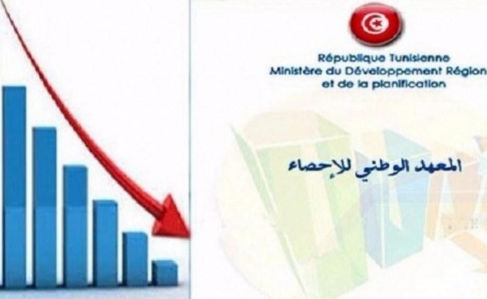 تراجع طفيف في نسبة التضخم لشهر مارس 2021 الى مستوى 4.8 بالمائة