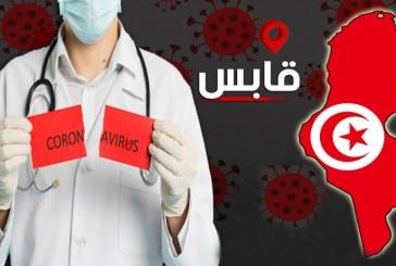 """قابس: تسجيل حالة وفاة و92 إصابة محلية جديدة بفيروس """"كورونا"""""""
