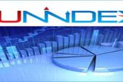 توننداكس يقفل معاملات حصة الاثنين متطورا ب0.3 بالمائة