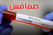 """صفاقس: تواصل النسق المرتفع للوفيات جرّاء فيروس """"كورونا"""" بتسجيل 8 وفيات جديدة خلال ال24 ساعة الماضية"""