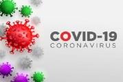 منوبة: حالة وفاة و87 حالة اصابة جديدة بالفيروس