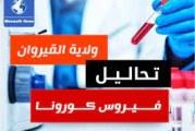القيروان:تسجيل 241 اصابة جديدة بفيروس كورونا وحالة وفاة خلال الاربع وعشرين ساعة الاخيرة